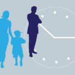 Rollen- und Zeitverständnis! Frau oder Mann – Wer hat die Hosen an?